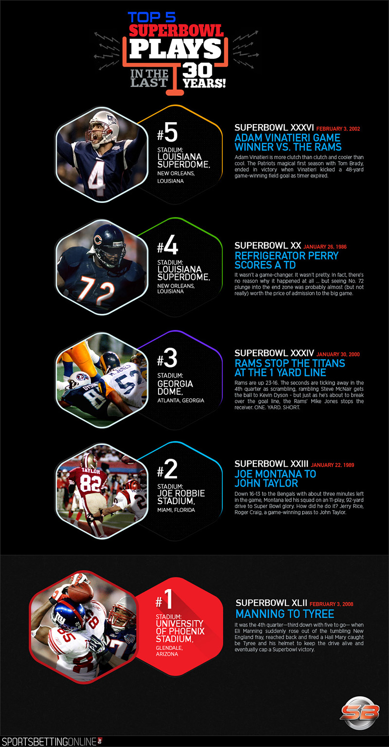 Top 5 Plays in the Last 30 Years of NFL Super Bowl History - Infographics by SportsBettingOnline.ag